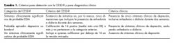Criterios para detección con la CESD-R y para diagnóstico clínico.