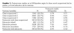 Puntuaciones medias en el SDQ-padres según la clase social ocupacional de los padres y el nivel educativo de los menores.