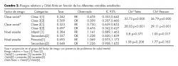 Riesgos relativos y Odds Ratio en función de las diferentes variables estudiadas.
