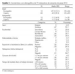 Características socio-demográficas de 72 trabajadores de autopistas de peaje 2012 en México..