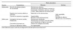 Diferencias y similitudes entre los efectos del consumo de inhalables en dos tipos de usuarios