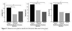 Diferencias en la potencia absoluta de la frecuencia delta